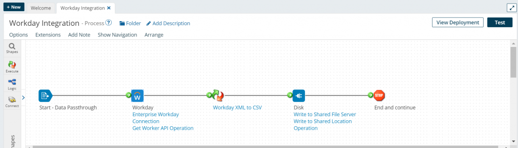 Boomi process for Workday Integration